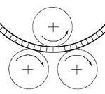 三辊卷板机直边段原理 工作原理